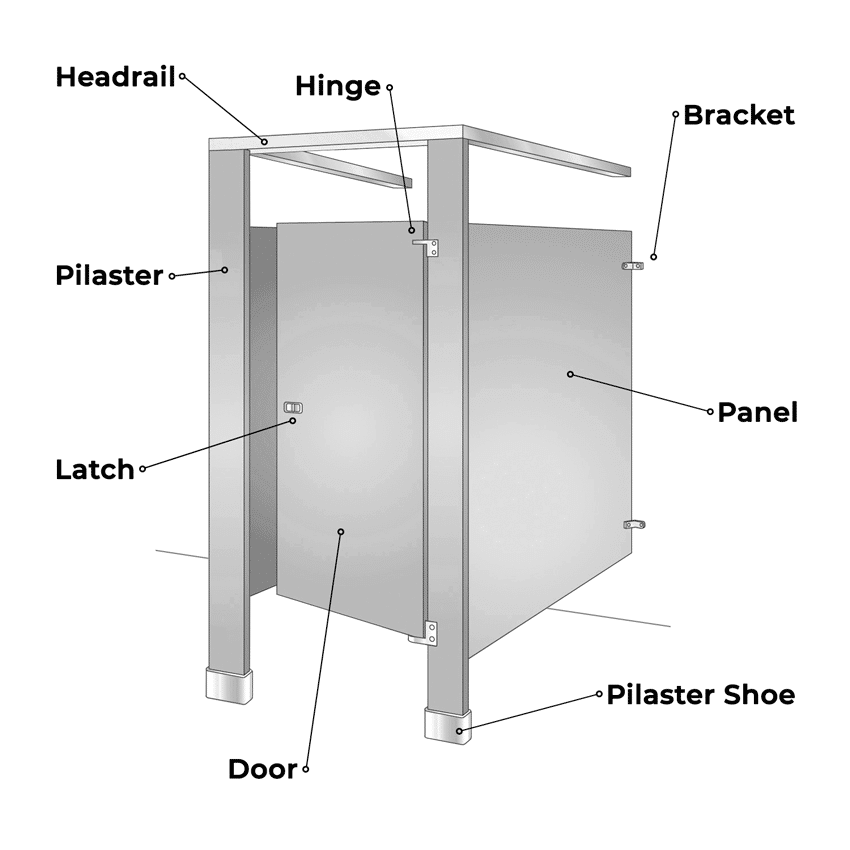 Diagram of gray freestanding toilet partition with different components labelled.