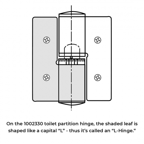 Line drawing explaining how to identify the L-Hinge from the Bobrick L-Hinge Packet - 1002330.