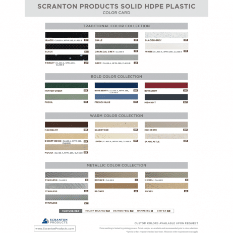 Color chart graphic for Scranton high-density polyethylene.
